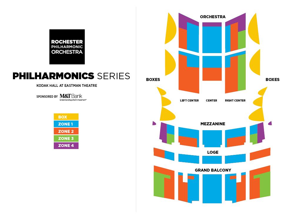 Philharmonics